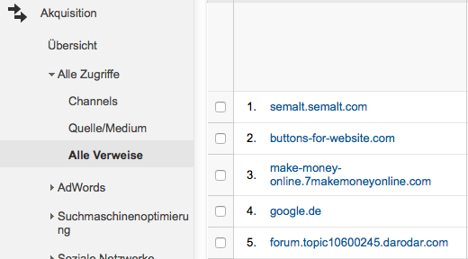 Google Analytics: Referrer Spam (semalt.com, darodar.com, ...) sperren